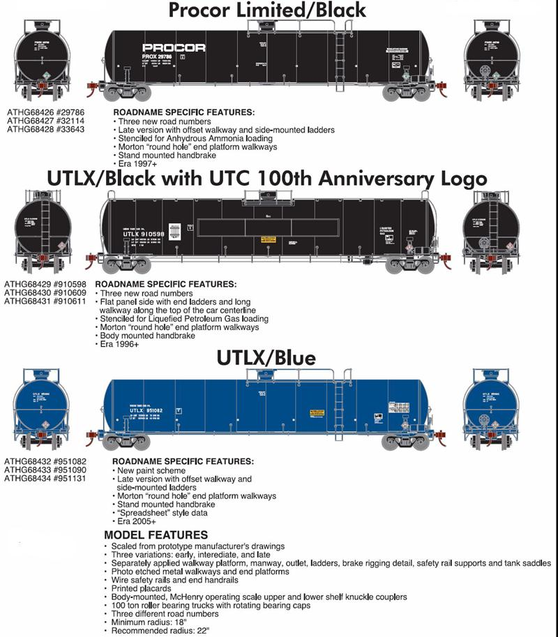 Pwrs Pacific Western Rail Systems