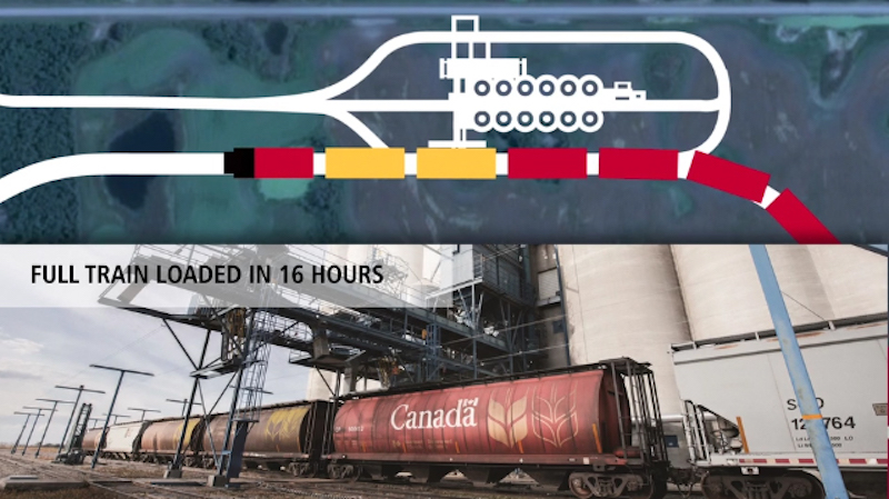 animation of CP train pulling into grain loading station with image
