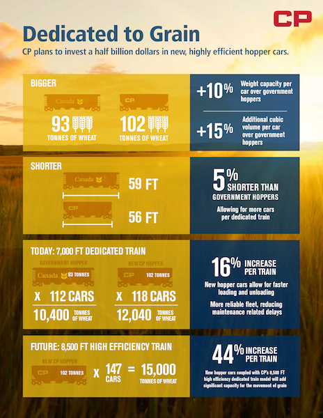Grain-Car-Infographic-
