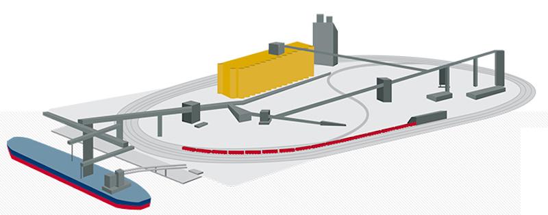 port-grain-handling-terminal